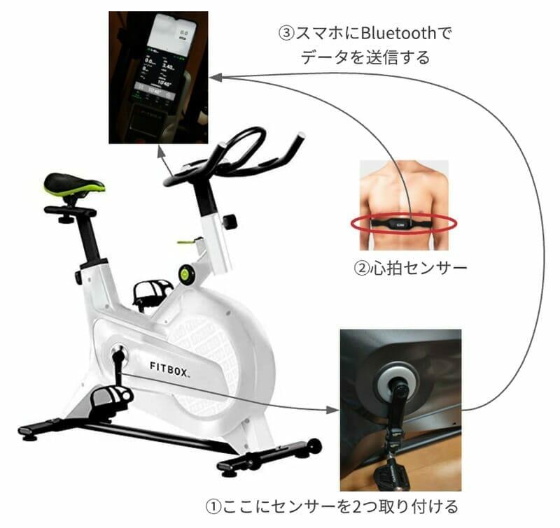 エアロバイクとスマホを繋ぐ方法